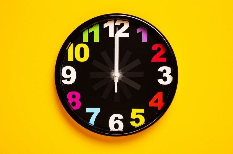 Laws of Time Management